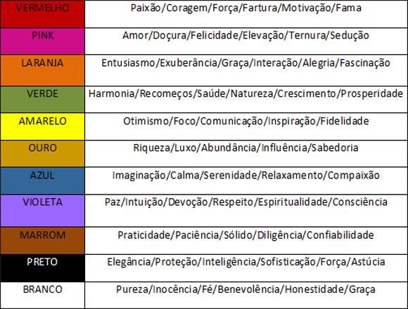 tabela-significado-cores-tatuagem