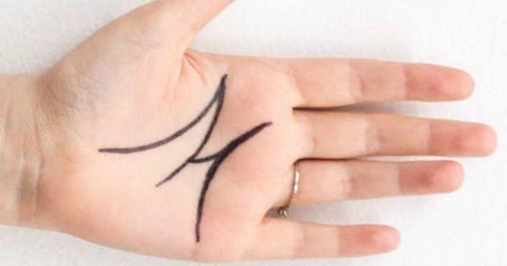 tatuagem palma mão linha vida
